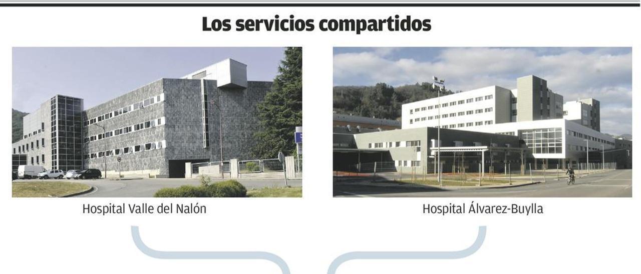 """Médicos y enfermeros denuncian la fusión """"encubierta"""" de los hospitales"""