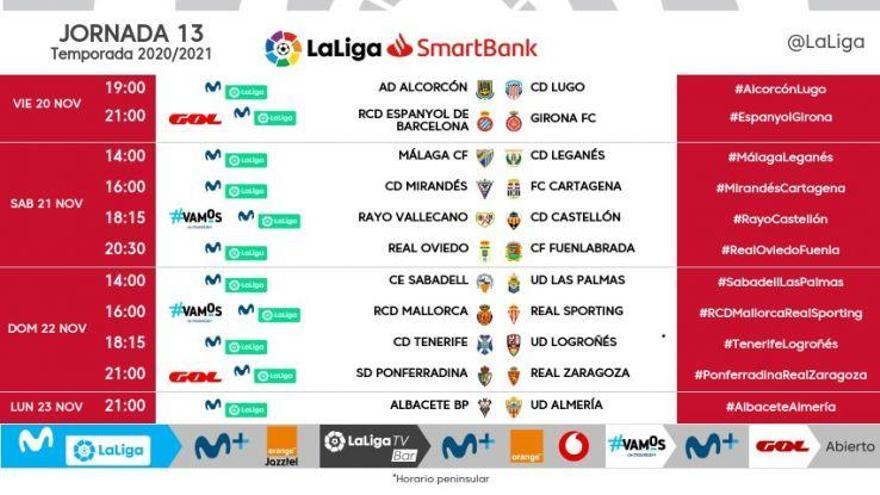 El Girona visitarà l'Espanyol el divendres 20 (21h)