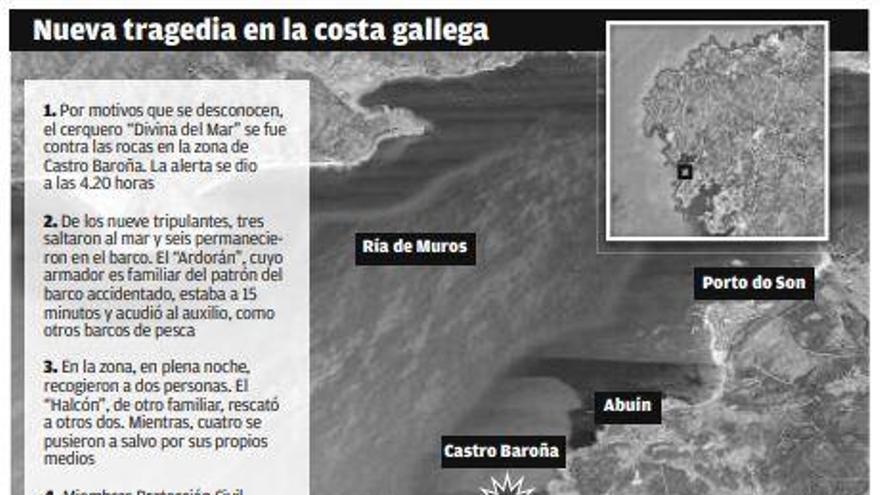 """El marinero fallecido del 'Divina del Mar' """"entró en pánico"""" antes de lanzarse al agua"""