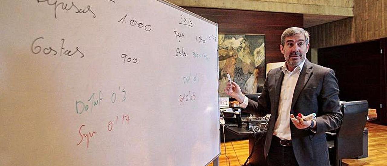 Fernando Clavijo echa mano de una pizarra para ilustrar la controversia sobre el superávit de la Comunidad Autónoma en un momento de la entrevista en la sede de la Presidencia del Gobierno en Tenerife.