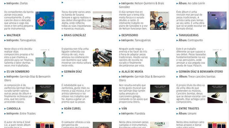 XIX Premios Opinión Música de Raíz: Coñece os finalistas