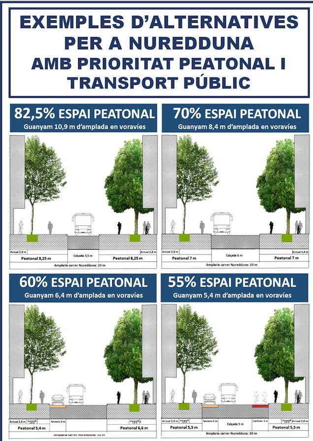 Imagen que resume las cuatro propuestas alternativas presentadas por Pere Garau, molt més que Nuredduna.
