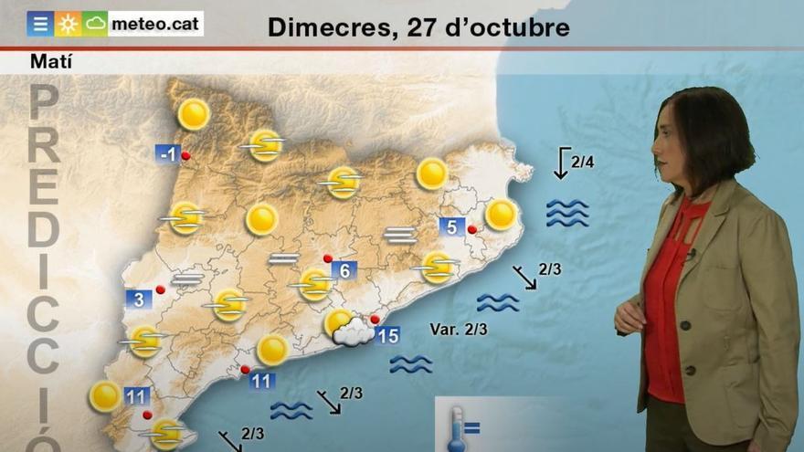La nuvolositat augmenta aquest dimecres arreu de Catalunya