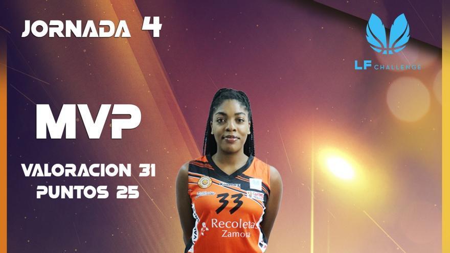 Ezeigbo, MVP de la jornada en la Liga Challenge