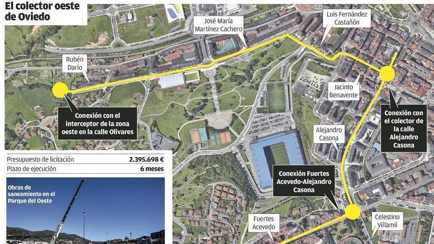 Oviedo licita el colector del Oeste, su mayor inversión del último lustro