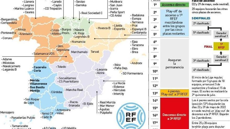 El San Fernando completa el grupo de los extremeños de Segunda RFEF