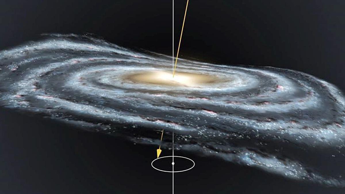 Representación gráfica del alabeo del disco de la Vía Láctea.