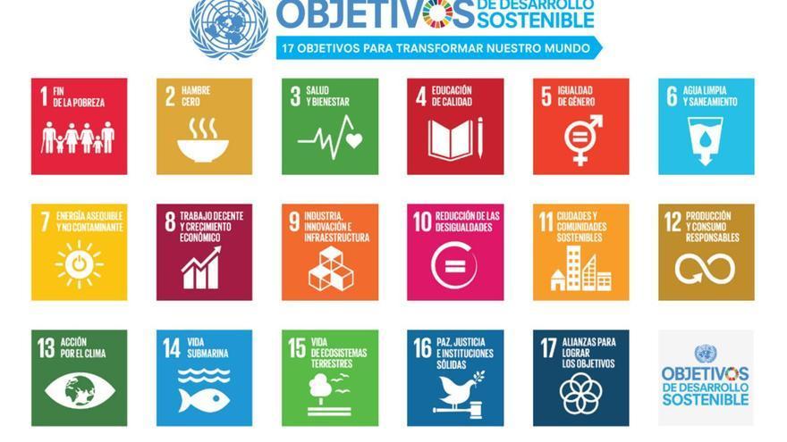 La USAL organiza el primer Ideatón de Castilla y León por los Objetivos de Desarrollo Sostenible