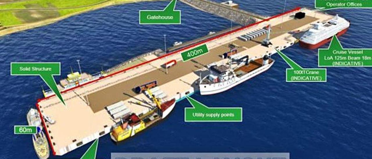 Recreación de la propuesta para el nuevo puerto.