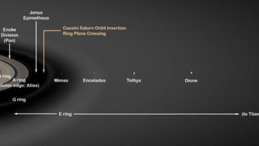 Consistentes indicios de vida en la luna más fría de Saturno