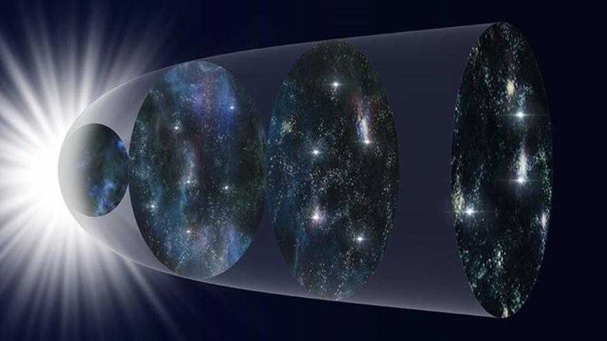La formación del Universo solo se puede entender con el tiempo