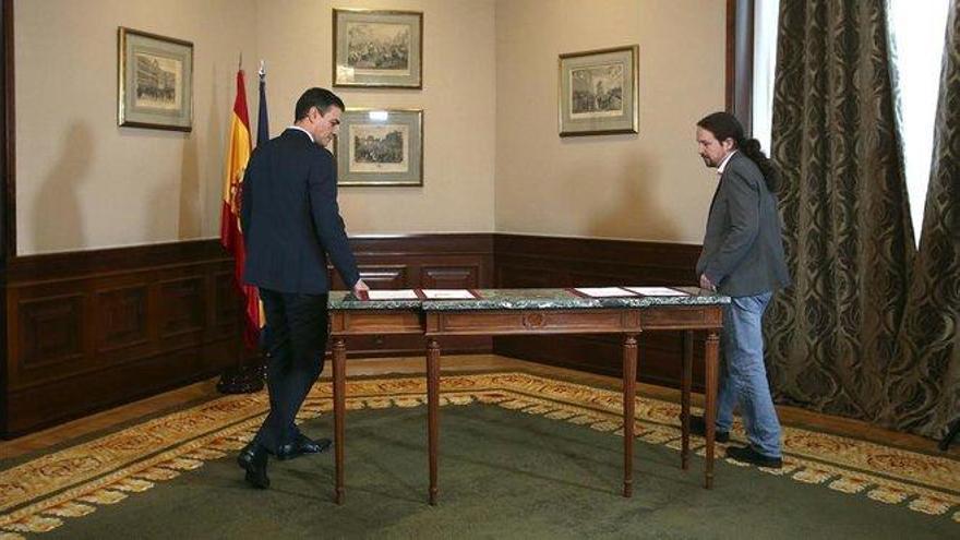 Los apoyos de Sánchez para su investidura: así votarán los partidos al Gobierno de coalición PSOE y Podemos