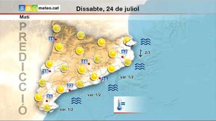 Les màximes es moderen a la Catalunya Central el segon dia del pic de calor