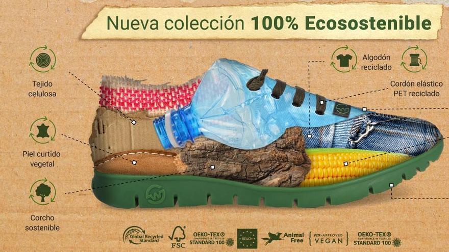 Calzado eco-sostenible de corcho, papel o maíz