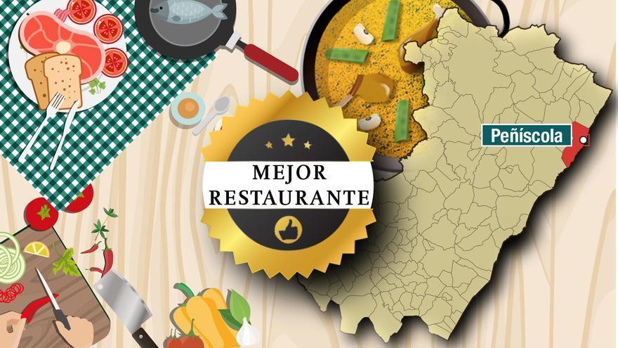 ENCUESTA | Elige cuál de estos nueve candidatos es el mejor restaurante de Peñíscola