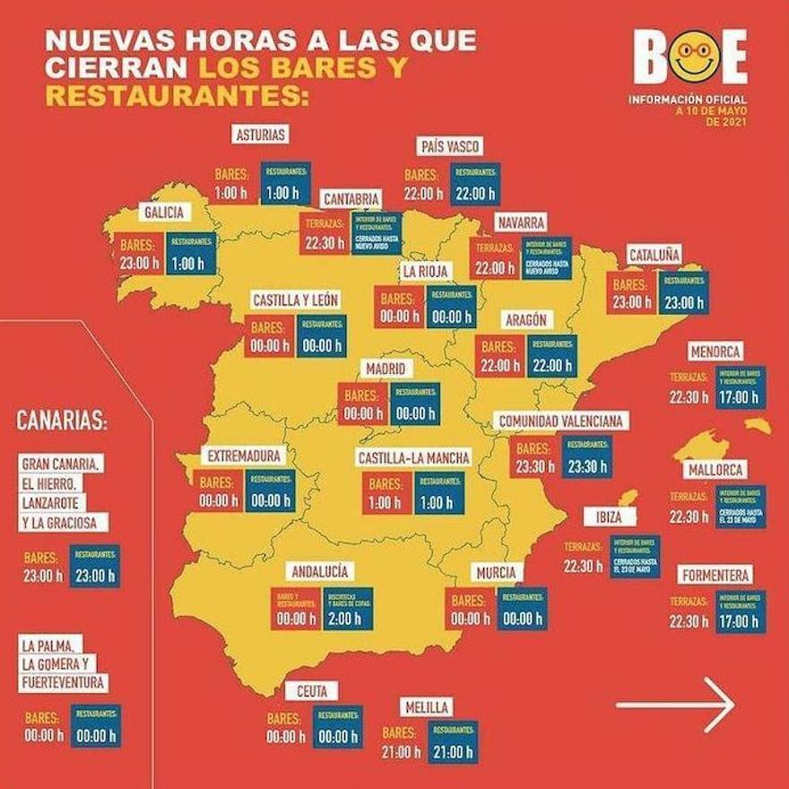 Mapa de las restricciones en España