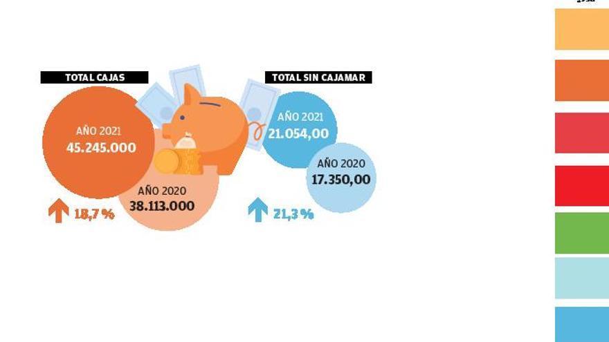 Las rurales valencianas elevan resultados un 21 % en el primer semestre