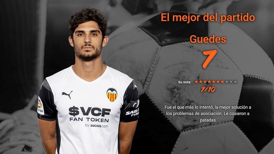 Notas y Stats del Barça - Valencia
