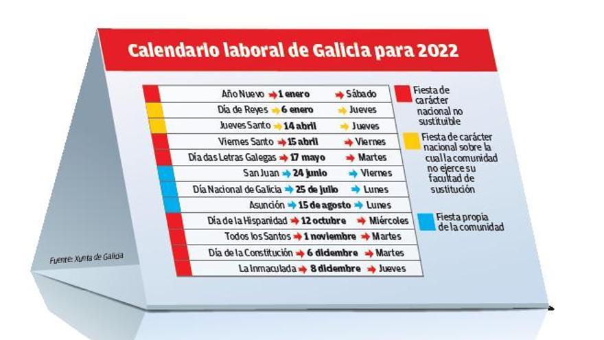El Día das Letras Galegas y San Juan serán festivos el próximo año en Galicia