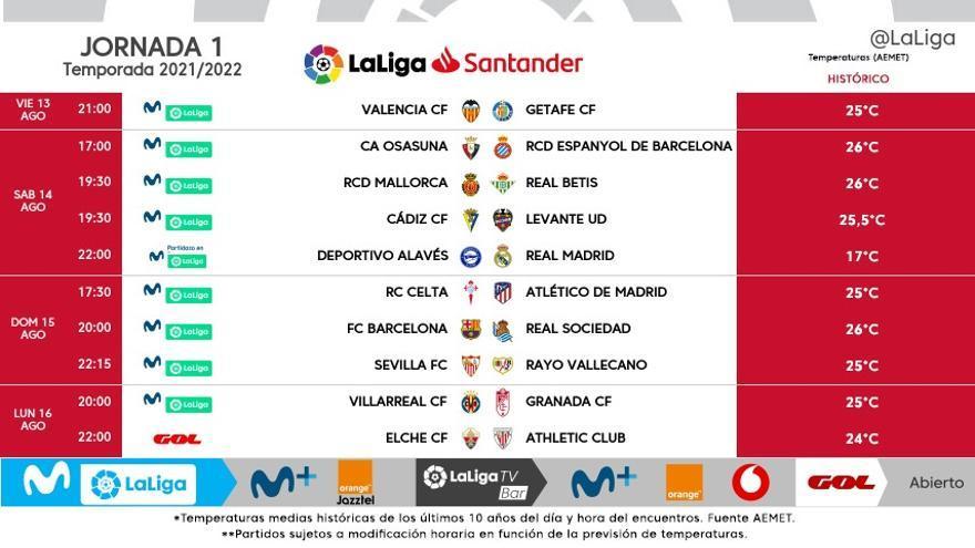 El Mallorca comenzará la Liga ante el Betis el sábado 14 de agosto