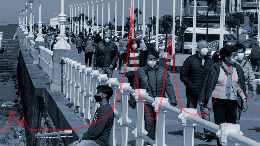 Asturias, a las puertas de la cuarta ola: ¿dónde se están contagiando los asturianos?