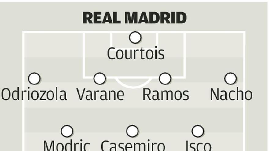 El Madrid inicia las rotaciones