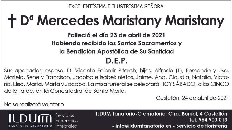 Dª Mercedes Maristany Maristany