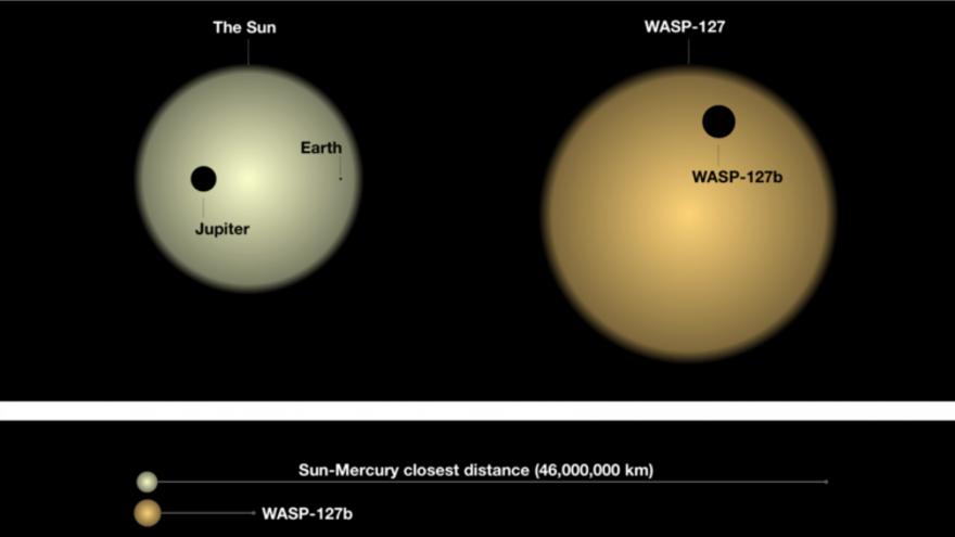 Penetramos en las nubes y la atmósfera de un exoplaneta situado a 525 años luz