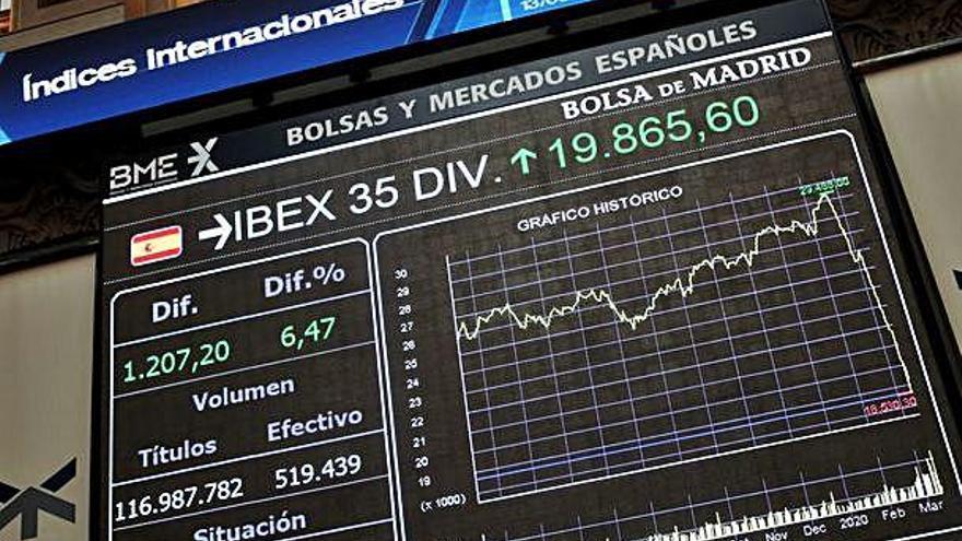 L'Ibex 35 remunta el 3,73% després d'una caiguda històrica