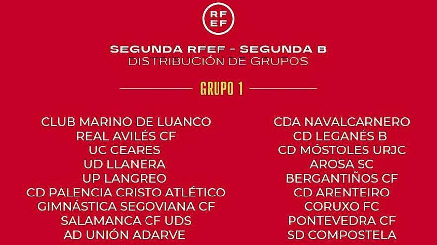 Los equipos de Castilla y León quedan encuadrados con asturianos y gallegos en el Grupo I de la Segunda RFEF