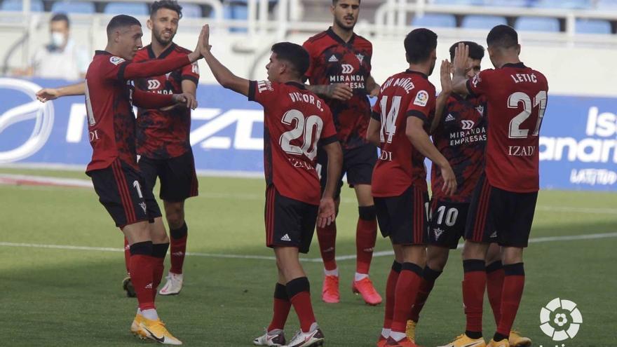 Análisis del rival del Mallorca: Mirandés