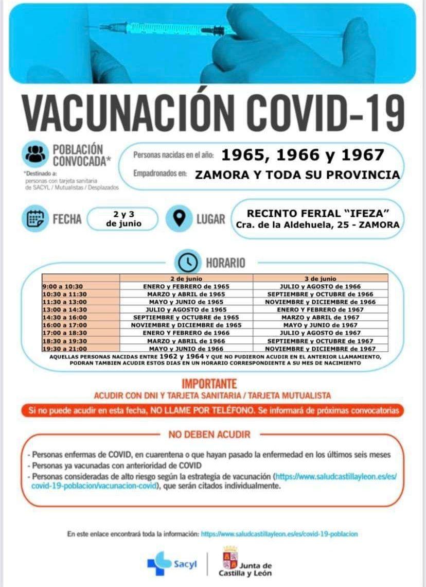 Tabla oficial de vacunación.