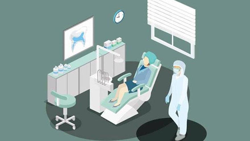 COEA: Seguridad y normalidad en la clínica dental
