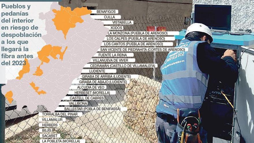 La fibra óptica llegará a 5.000 casas y negocios del Castellón vaciado