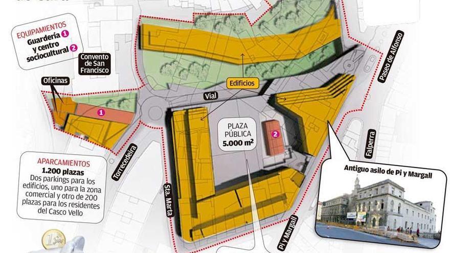 Un proyecto crucial para rehabilitar 23.600 m2 en pleno corazón urbano