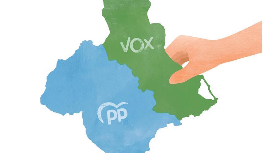 ¿Qué ocurriría si...?  | Análisis de la política en Murcia