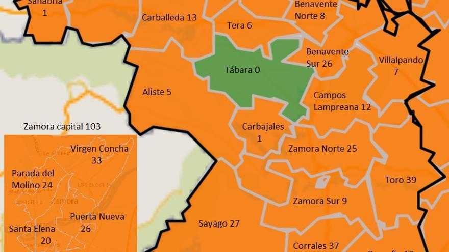 El aumento generalizado de casos COVID afecta a la mayor parte de zonas de salud de Zamora, aunque baja en la capital