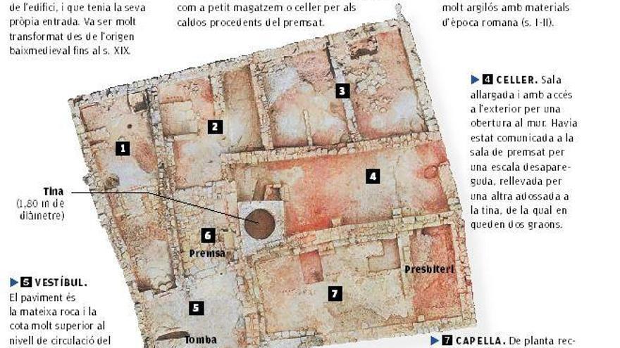 Els plans de Santa Caterina de Manresa podrien guardar un assentament romà