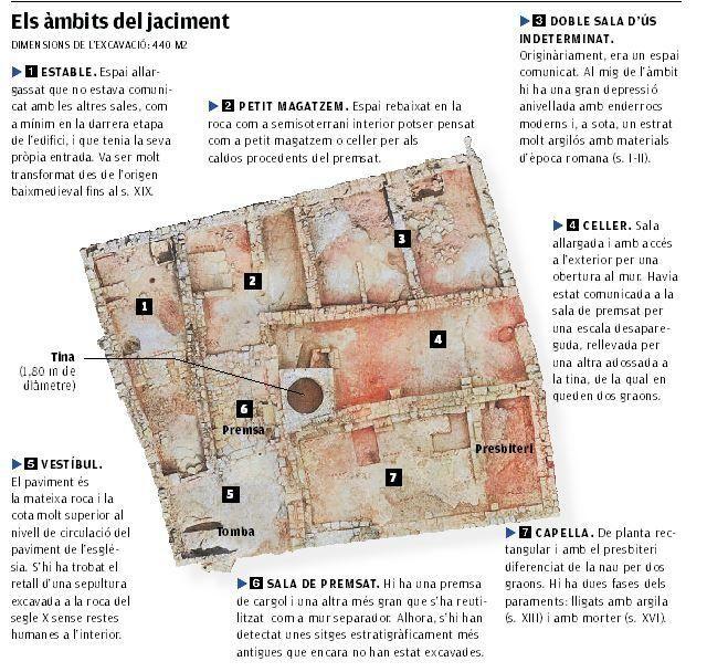 EN IMATGES | Els plans de Santa Caterina de Manresa