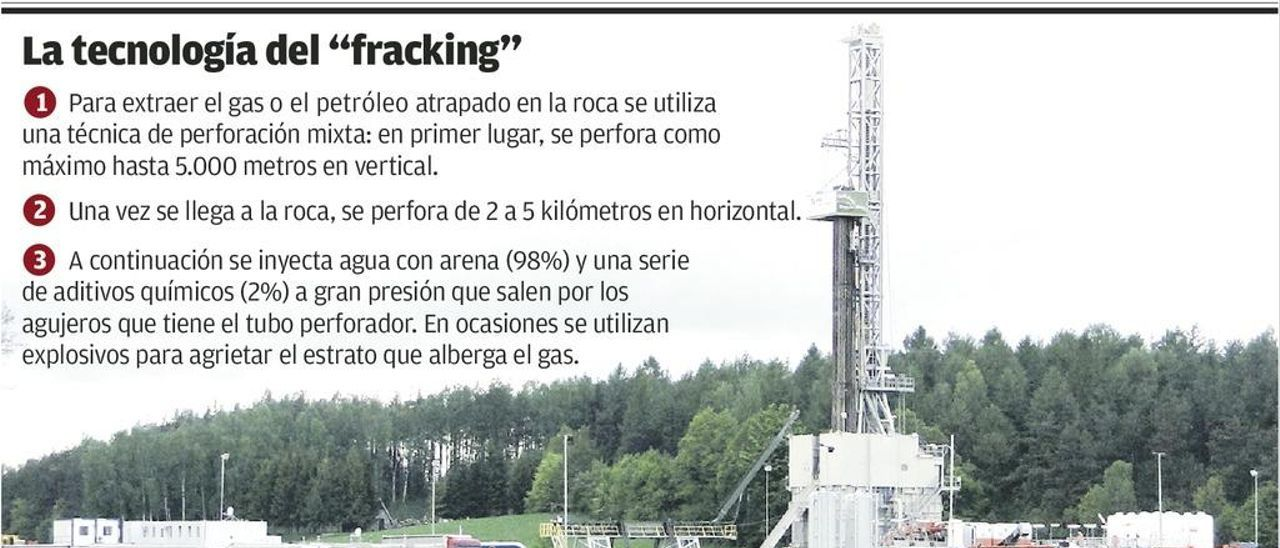 """El """"fracking"""" sería """"un final fatal"""" para el territorio, alertan los ecologistas"""