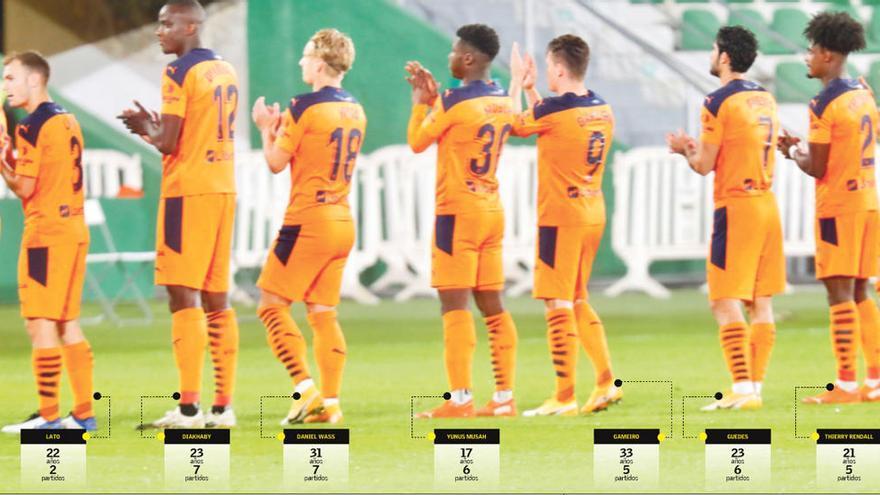 La edad: ¿Valor extra o problema para el Valencia CF?