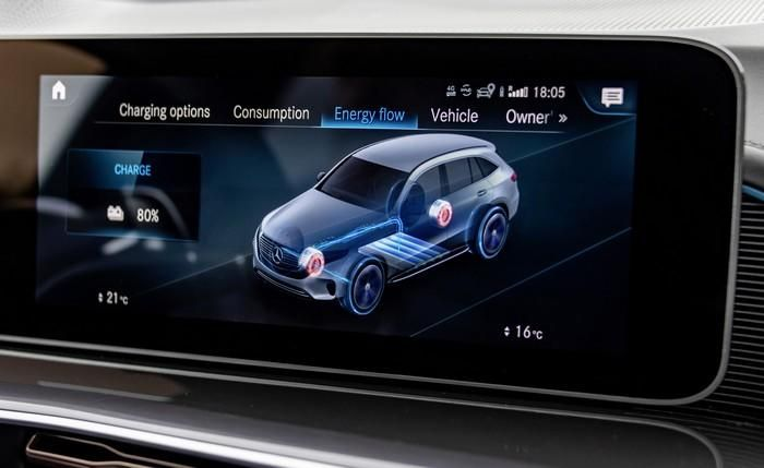 Der Mercedes-Benz EQC: Elektrische ...